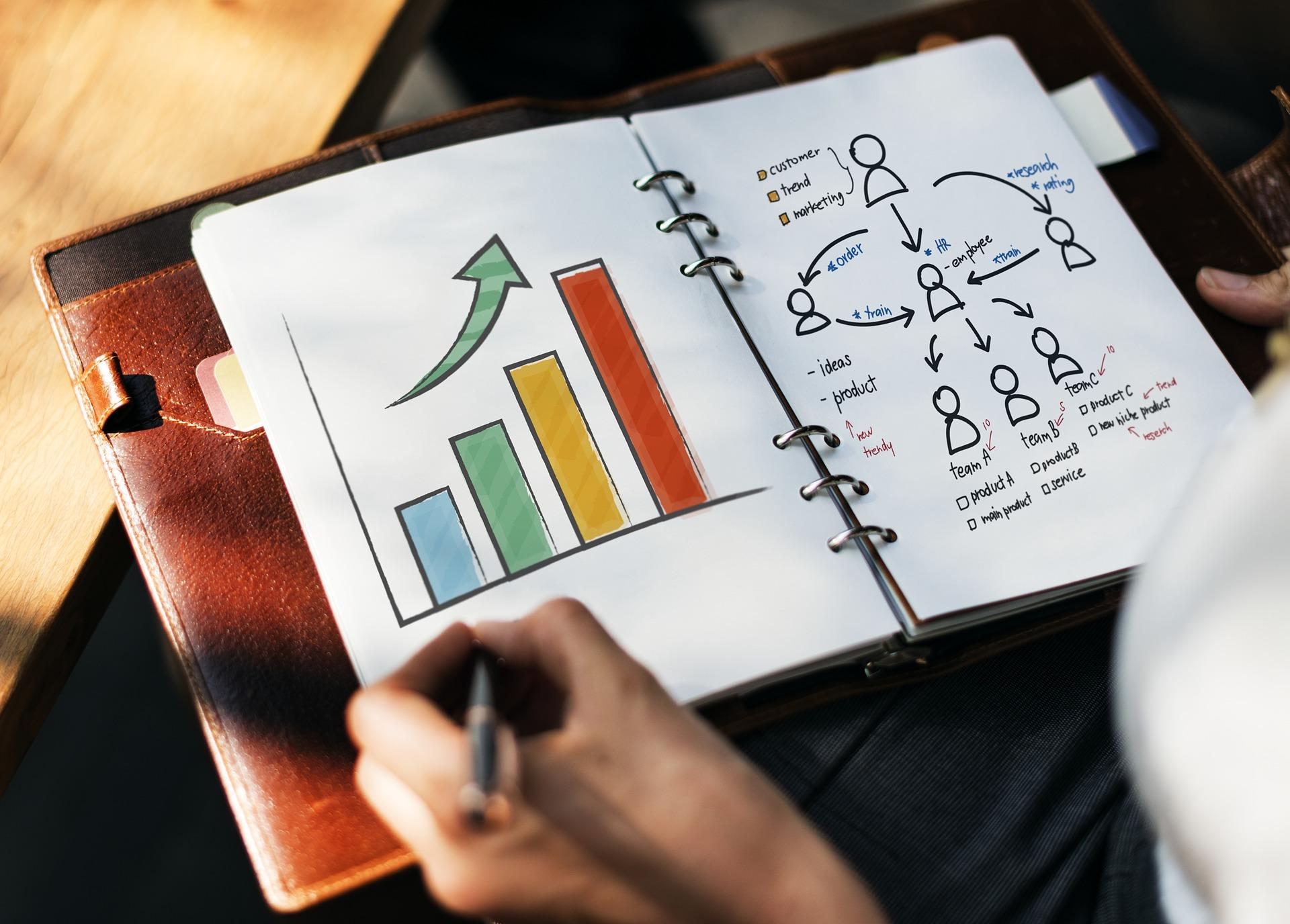 Le SEO dans une stratégie d'inbound marketing