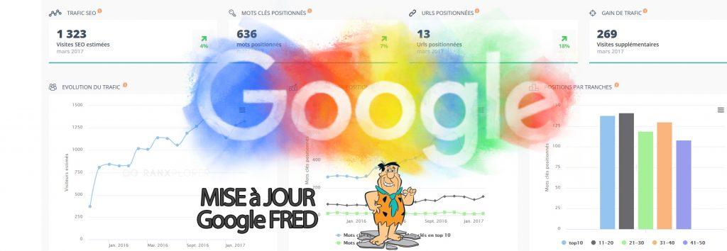 La mise à jour Google Fred pénalise les sites qui ne sont pas mis à jour régulièrement !